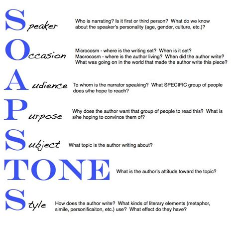 Soapstone Literature - 63 best document based questions images on
