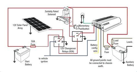 caravan electrics wiring diagram hobby caravan wiring diagram bestharleylinks info