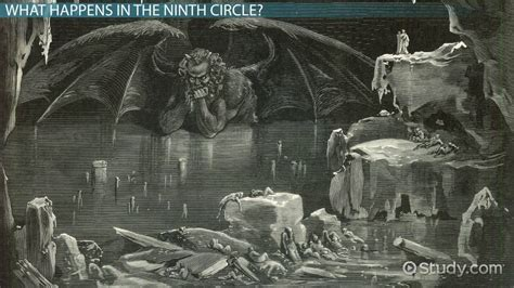 dantes inferno ninth circle  hell punishments