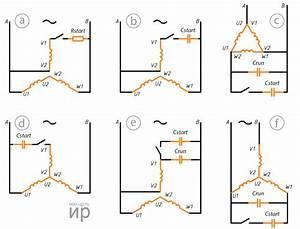 Three Phase Induction Motor Working Principle
