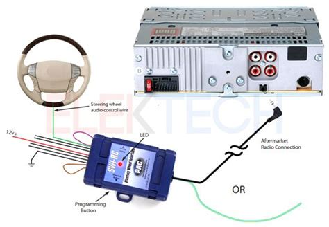 Pac Adapter Wiring Diagram by Radio Replacement Dash Kit 2 Din W Harness Antenna
