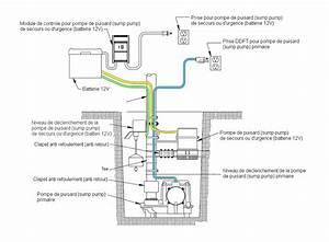Schema Installation Pompe De Relevage Eaux Usées : construction chronos pompe de puisard ~ Carolinahurricanesstore.com Idées de Décoration