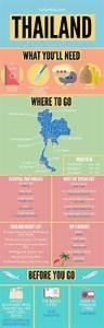 25 Best Ideas About Thailand On Pinterest Thailand