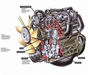 How A Diesel Engine Works