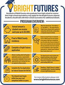 Career And College Readiness    Bright Futures