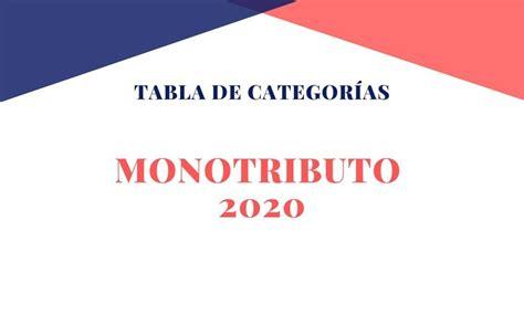 Translate the description into english (united states) using google translate? Monotributo 2020 Nuevas Tablas valores que se deberán abonar en enero