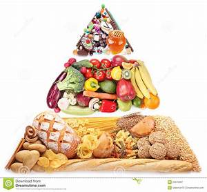 Food Pyramid For Vegetarians  Royalty Free Stock