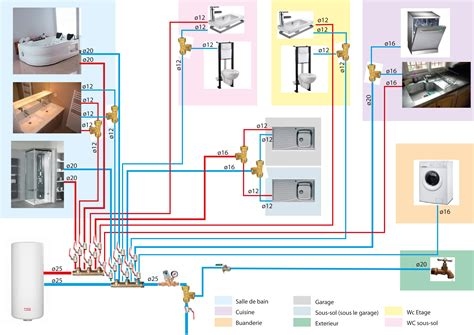 plomberie cuisine recrutement ingenieur batiment devis architecte à antony