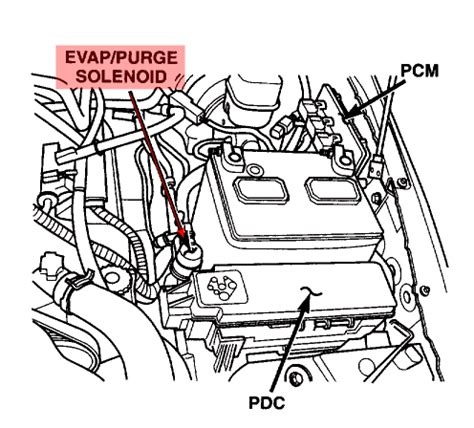 2011 Jeep Wrangler Purge Solenoid Wiring Diagram by 2004 Jeep Liberty Vacuum Hose Diagram Jeep Wiring