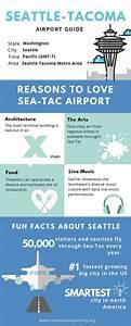 Seatle-tacoma International Airport Guide