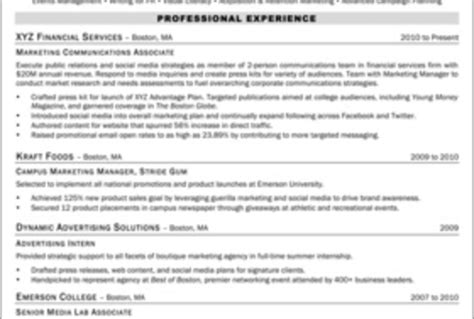 review your resume fiverr