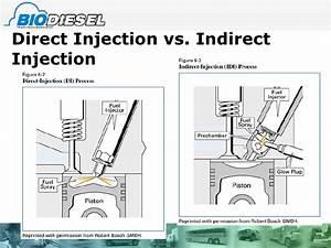 Diesel Engine Operation