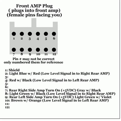 1994 Mustang Stereo Wiring Diagram by 1994 1998 Mustang Mach 460 Audio Diagram Pinout
