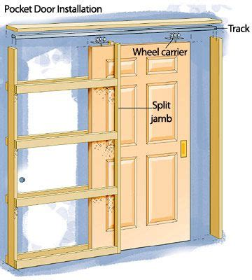 pocket door installation how to install a pocket door