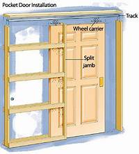 how to install a pocket door How to Install a Pocket Door