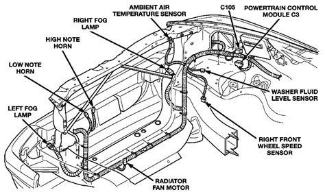 Dodge Engine Compartment Wiring Harness
