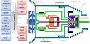 Clemson Vehicular Electronics Laboratory  Electronic