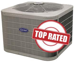 Goodman Central Air Conditioner Manual