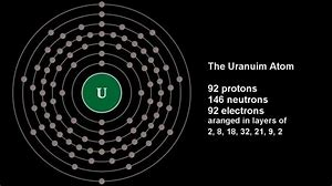 Hd wallpapers uranium atom diagram 181design hd wallpapers uranium atom diagram ccuart Gallery
