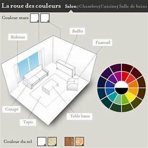 Couleur savoir marier les couleurs marie claire for Echantillon de couleurs de peinture 9 couleur savoir marier les couleurs marie claire