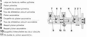 Comment Reparer Un Maitre Cylindre De Frein : bricauboisaufer pour les 39 makers 39 du bricolage frein ma tre cylindre servo ~ Gottalentnigeria.com Avis de Voitures
