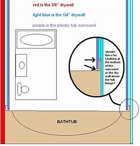 Manufactured home bathroom renovation drywall questions for Bathroom drywall code