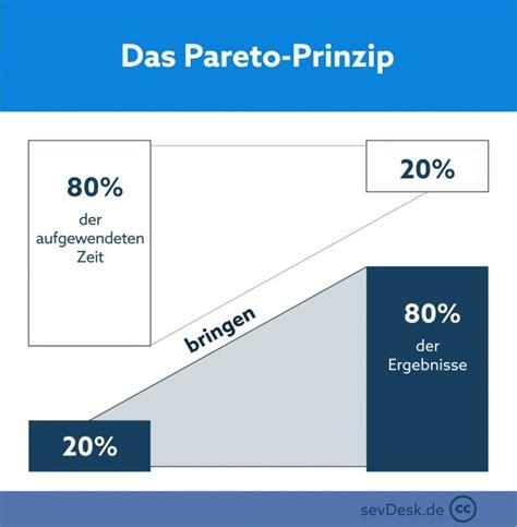 Pareto Prinzip - Beispiele für optimales Zeitmanagement