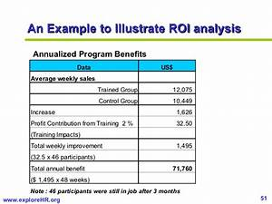 measuring roi of training With roi proposal template
