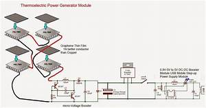 Muonray  Thermal Energy Harvesting Projects