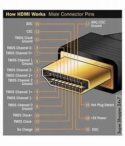 Pioneer Deh X6500bt Wiring Harness