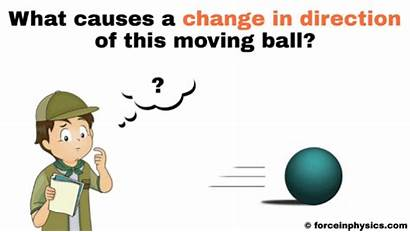 Force Definition Moving Examples Physics Stop Formula