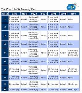 Treadmill Chart For Beginners The Couch To 5k Running Plan Couch To 5k 5k Training