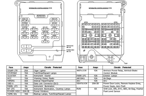 94 Thunderbird Fuse Diagram by 95 Mustang Gt Fuse Box Diagram Diagram Schematic