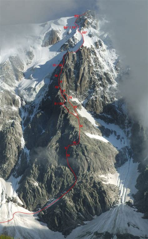 Frendo Spur, Aiguille Du Midi NF : Chamonix Topo