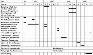 Isolierung Hinter Heizkörper : nohab gm stiftung technische restaurierung ~ Michelbontemps.com Haus und Dekorationen