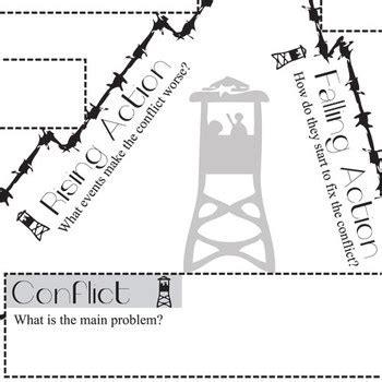 night plot chart organizer diagram arc  elie wiesel
