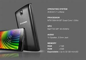 Lenovo A2010 Price In Pakistan