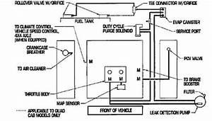 93 Dakota 3 9l Engine Diagram  U2022 Downloaddescargar Com