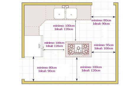 el layout de la cocina las medidas importantes