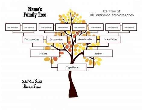 Family Tree Template Family Tree Templates 4 Generations 4 Generation Family Tree Template Free To Customize Print
