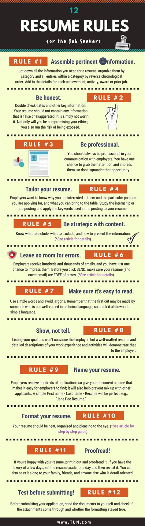 Resume Advice by 12 Resume Tips For All The Seekers Out There