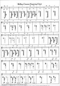 Bass Fingering Clarinet Finger Chart