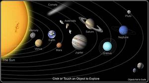 Solar system: The Planets