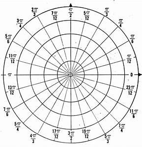 radian graph paper polar radians 1