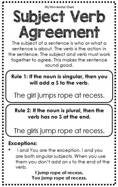 Mustknow Rules For Subject  Verb Agreement  Esl Buzz