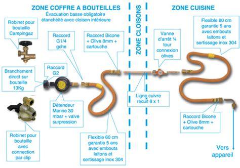 norme gaz cuisine norme robinet gaz cuisine newsindo co