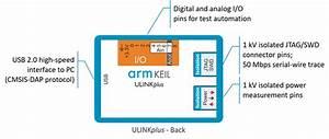 Ulinkplus User U0026 39 S Guide  Hardware Description