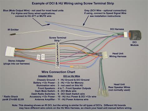 pioneer car stereo wiring harness diagram mechanics