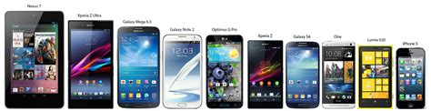 compare phone sizes gadget samsung galaxy note ii roycebarber