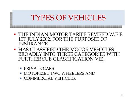 Basics Of Motor Insurance Ppt